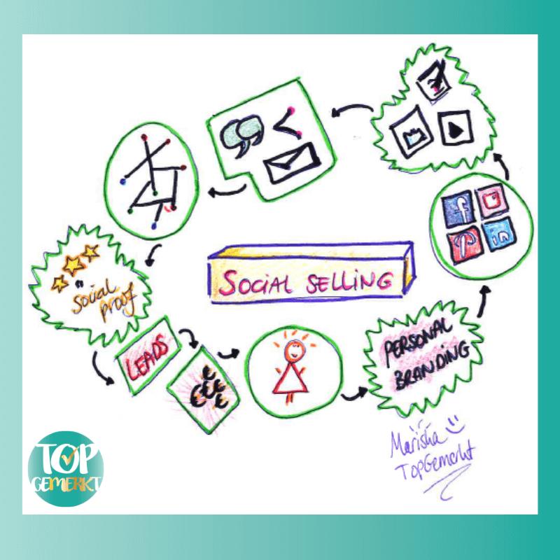 Social Selling eigen tekening - TopGemerkt (3)